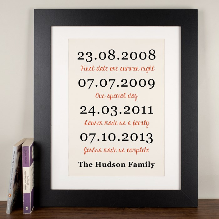 personalised the family print gettingpersonal co uk