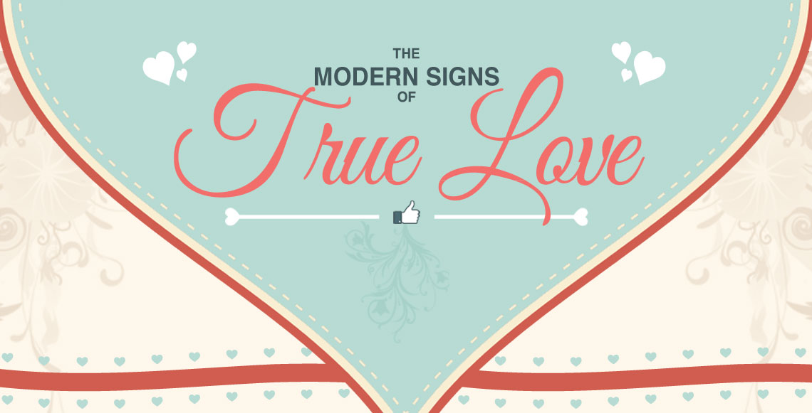The Modern Signs Of True Love...