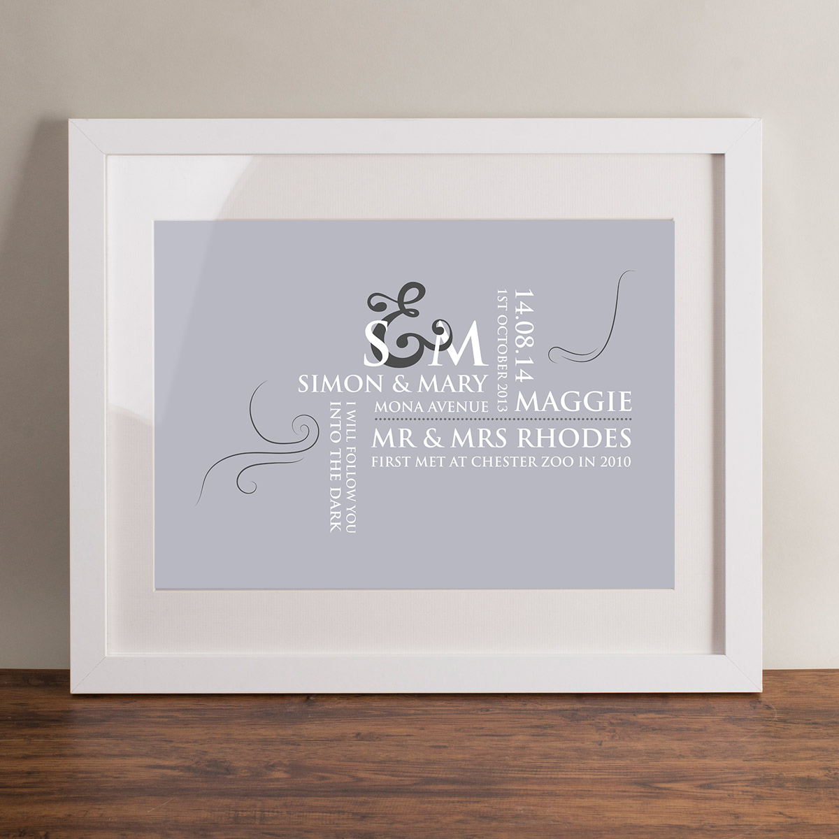 Personalised Couples Facts Print