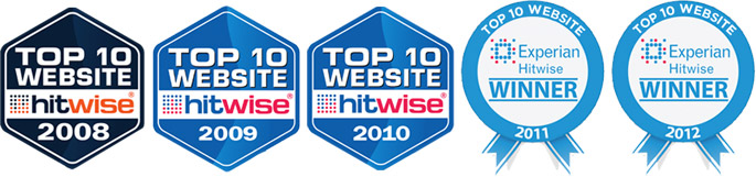 Top 10 Hitwise Website
